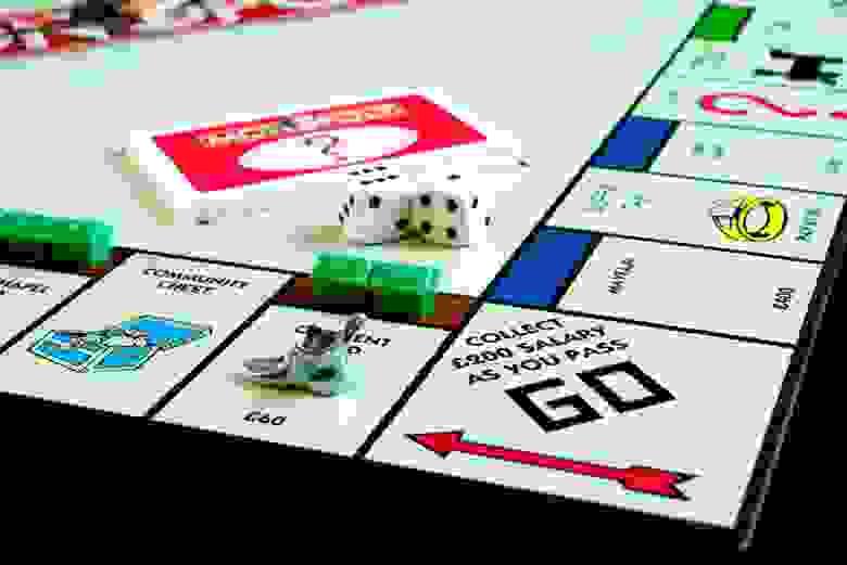Monopoly - настольная экономическая игра с элементами стратегии