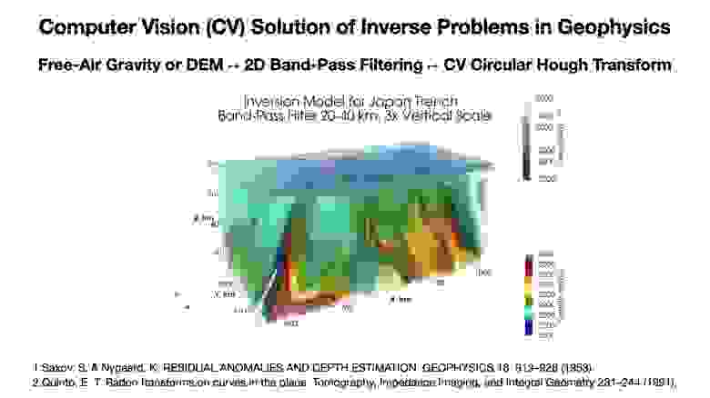 Computer Vision (CV) Solution of Inverse Problems in Geophysics