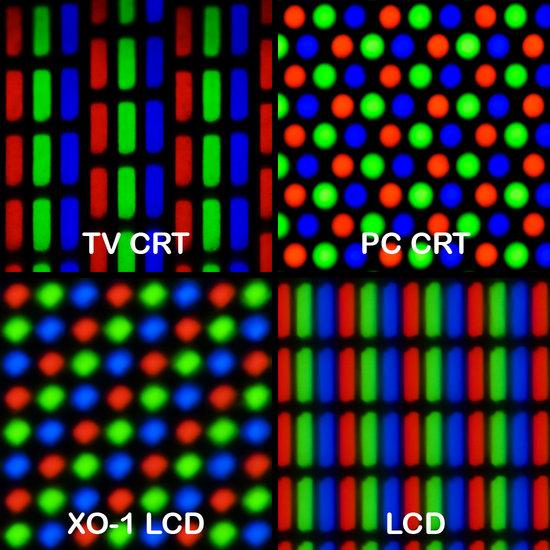 геометрия пикселей
