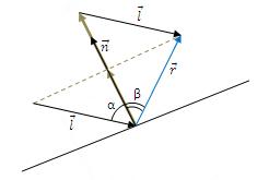 косинус угла со знаком минус