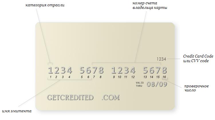 Что стоит за номером кредитки geektimes  getcredited com articles 14