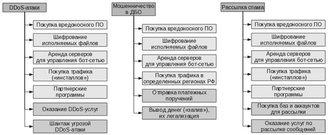 http://habrastorage.org/storage/2d7d9fd7/7144b57b/699041f0/ad9e03b8.png