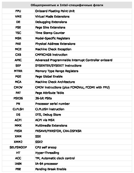 расшифровка флага