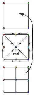 Midpoint displacement в двух измерениях