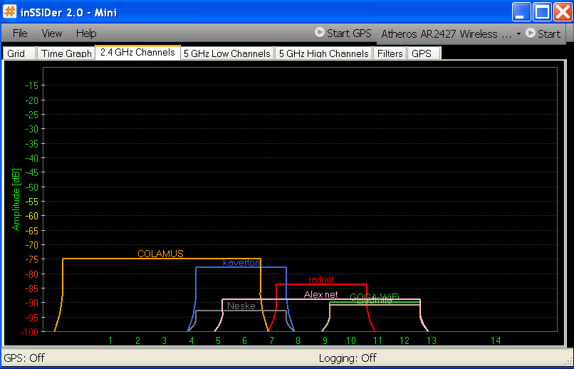 Универсальный Wifi Драйвер 802.11n Nic