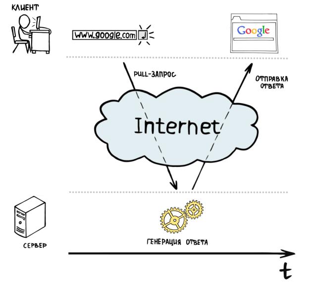 Simple web server