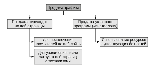 http://habrastorage.org/storage/b1e7dfd0/6fafc4a2/7850388a/89d95b7a.png