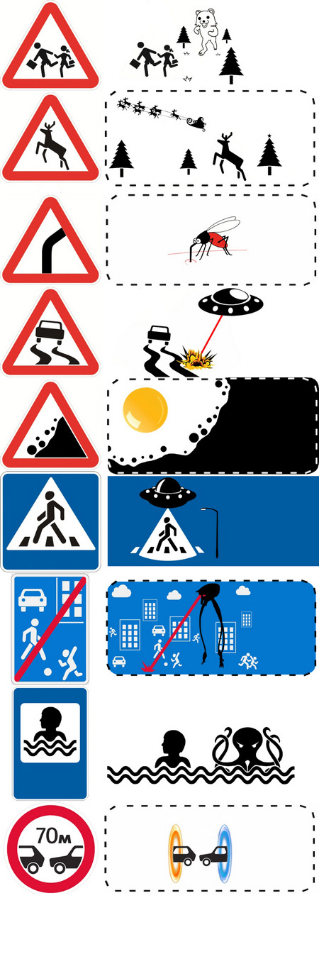 Как появлялись дорожные знаки.