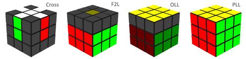 как собрать кубик-рубика пошаговая инструкция - фото 11
