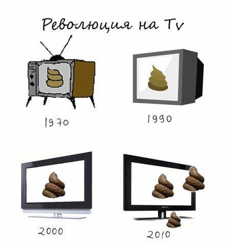 TV govno