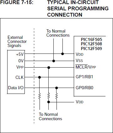 Соединение программатора с микроконтроллером