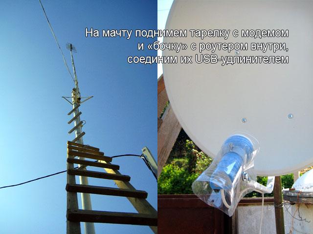 Какие антены принимают сигнад интернета