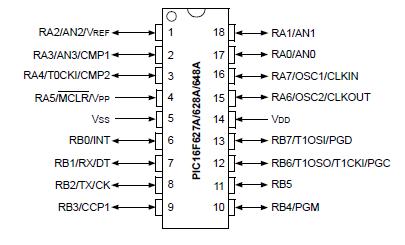 схемы на pic16f628a - Практическая схемотехника.