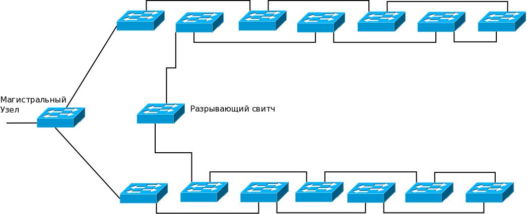 Схема проста