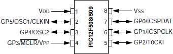 Выводы PIC12F509