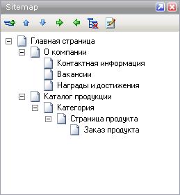 Карта сайта (Sitemap)