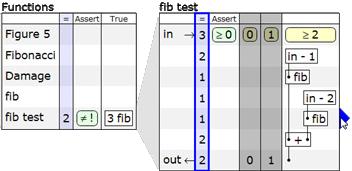 Рис. 2. Функция fib в процессе выполнения