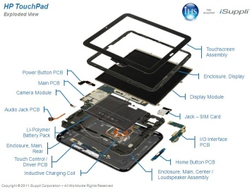 HP TouchPad by iSuppli