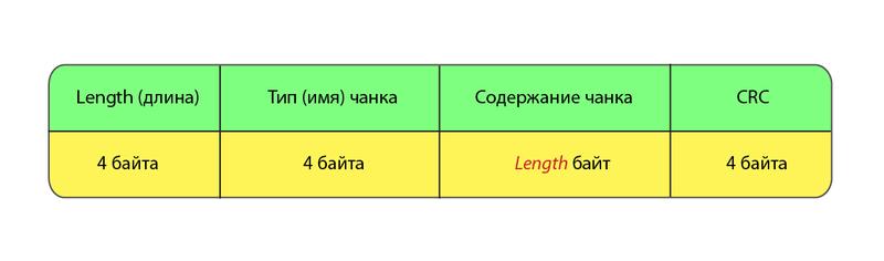 http://habrastorage.org/storage1/6c504223/d3c0dfea/08ef15e5/65bd6297.png