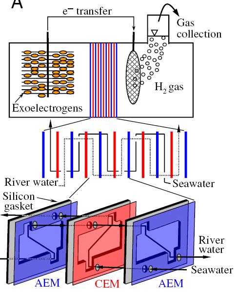 Установка для электролиза 11