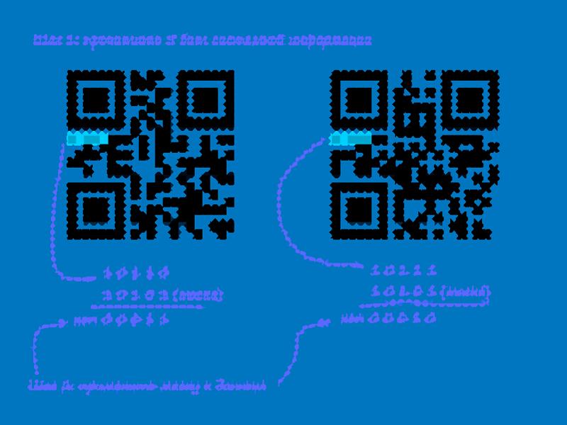 Читаем QR код