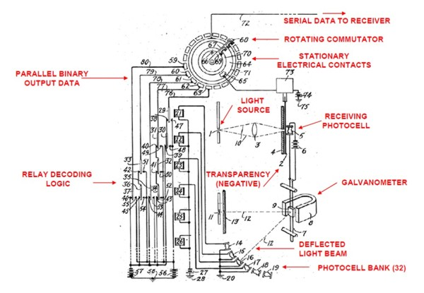 Первый патент на АЦП