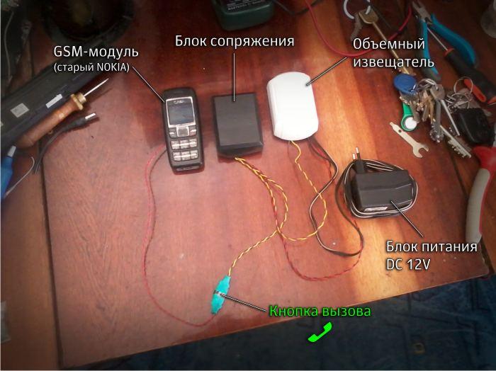 GSM-приборы покусывались