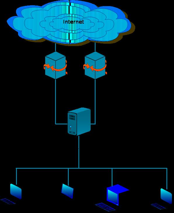 Классическая схема подключения к интернету небольшого офиса.