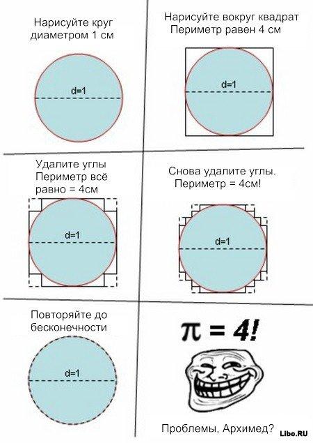 Trollface: pi*D = 4*D