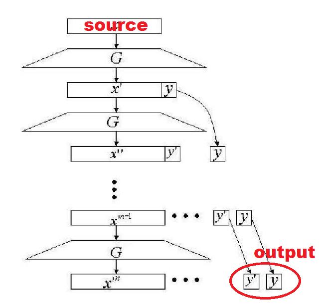 Общая схема построения такая.  Где G - вызов односторонней функции, например MD5, а y', y,. - биты выходного...