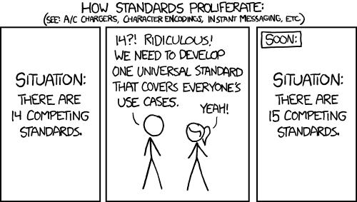 Как приумножаются стандарты