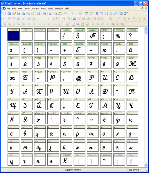 Создаём шрифт имитирующий ваш рукописный почерк Хабрахабр Теперь можно протестировать получившийся шрифт Сделать это можно нажав клавишу f5 или зайдя в font test