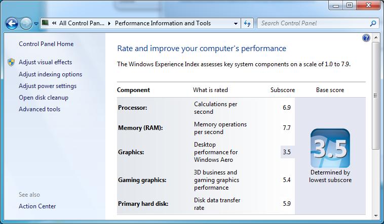 windows performance index