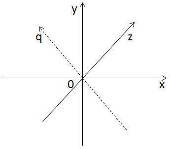 что такое параллельный перенос в геометрии картинки