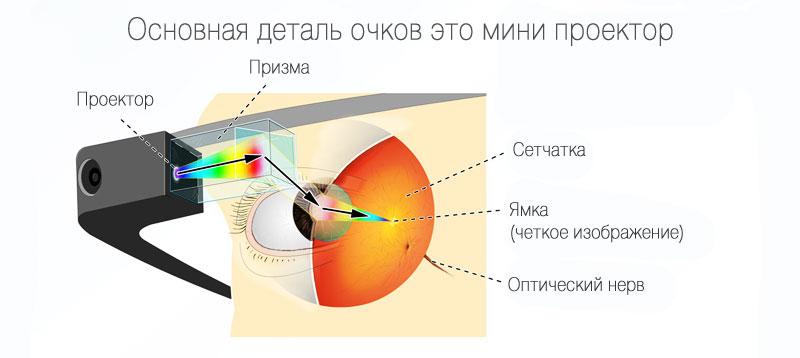 Рабочая Программа 2 Класс Конышева