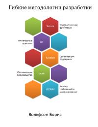 Управление проектами / Бесплатная электронная книга по гибким методологиям разработки