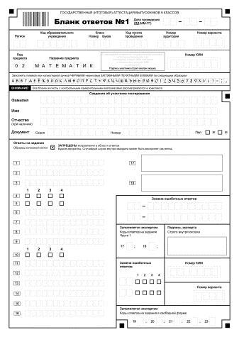 Правила заполнения бланков ответов участников экзамена.