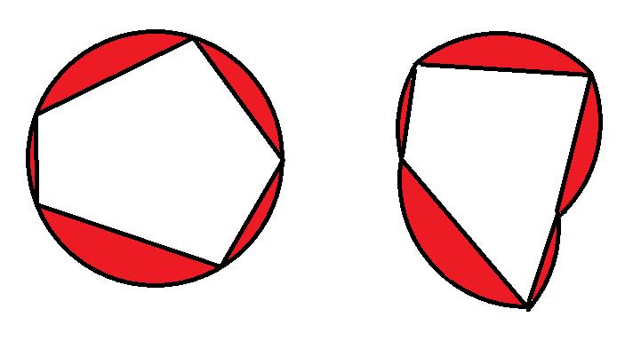 Форма фигуры и форма тени