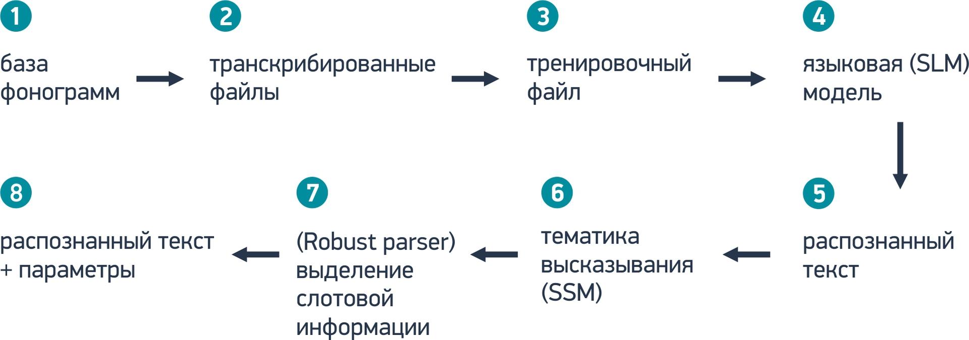 номинативным знаком языковой системы является