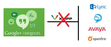 Без паники! Про то, что сделал Google с XMPP