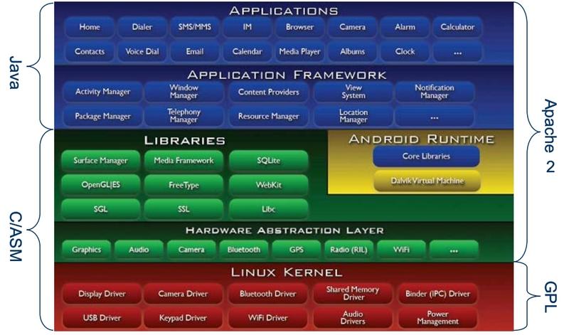 Основы безопасности операционной