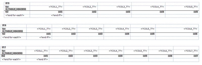 bug report template xls - xls templates oracle bi publisher xml publisher