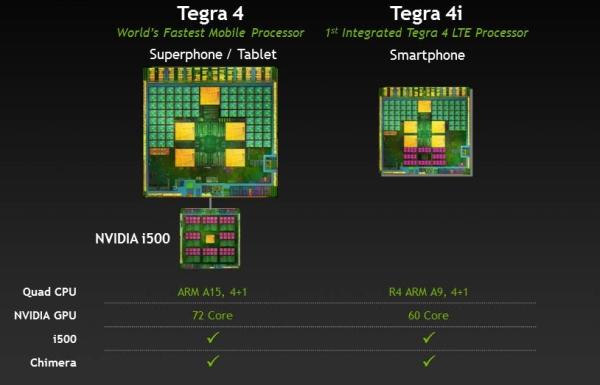 NVIDIA представила новый процессор Tegra 4i с поддержкой LTE