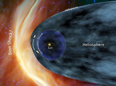 Вояджер-1 нащупал границу Солнечной системы