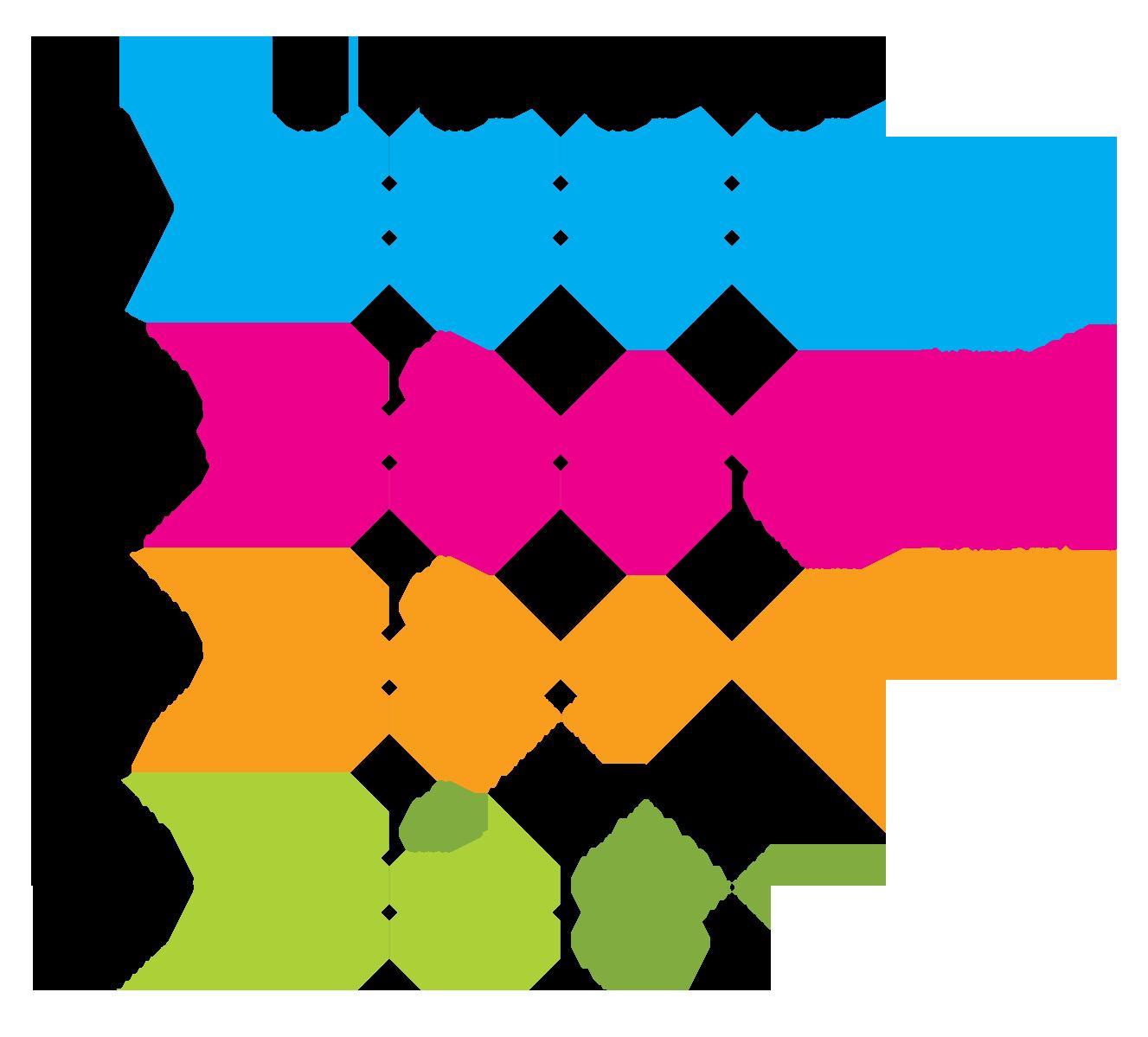 mobile cross-platform solutions comparison