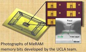 В UCLA создали новый тип магниторезистивной памяти