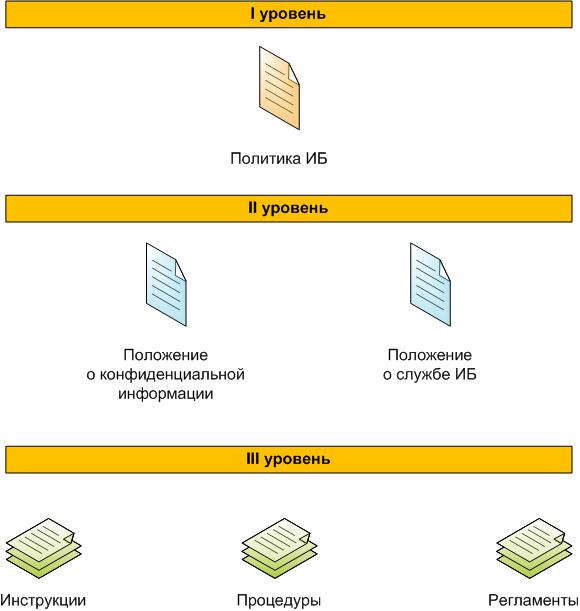 инструкция по информационной безопасности для пользователей пк - фото 3