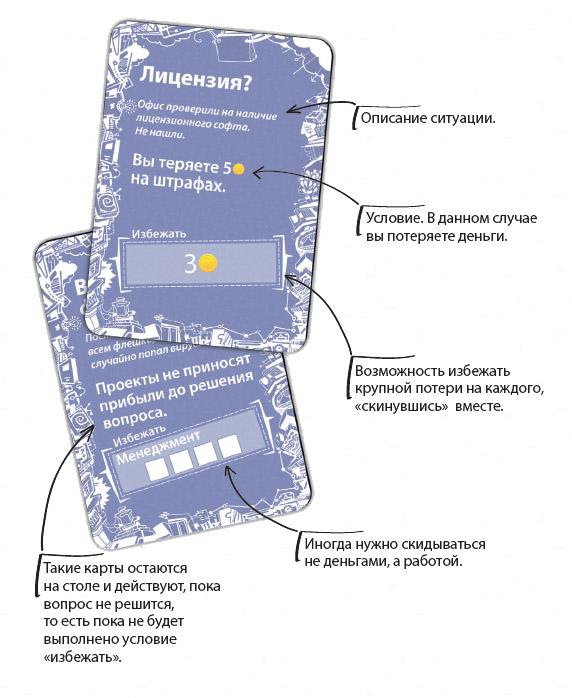 меню при лечении булимии