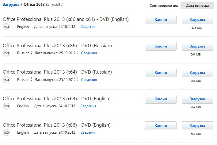 Microsoft Office Professional Plus 2013 на русском уже на MSDN