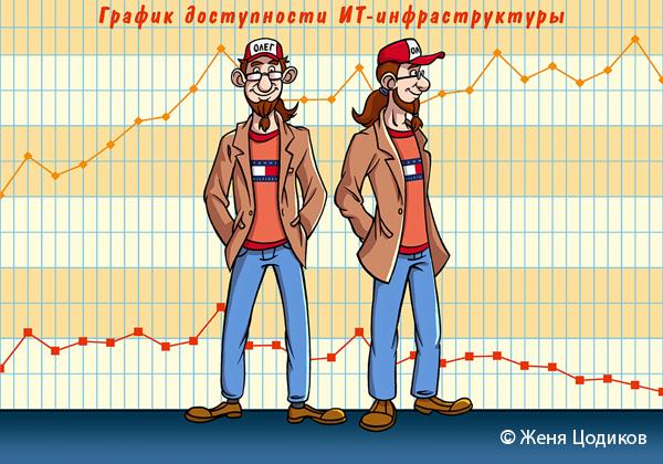 найти работу дежурного электрика в москве